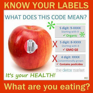 UPC code for GMO foods
